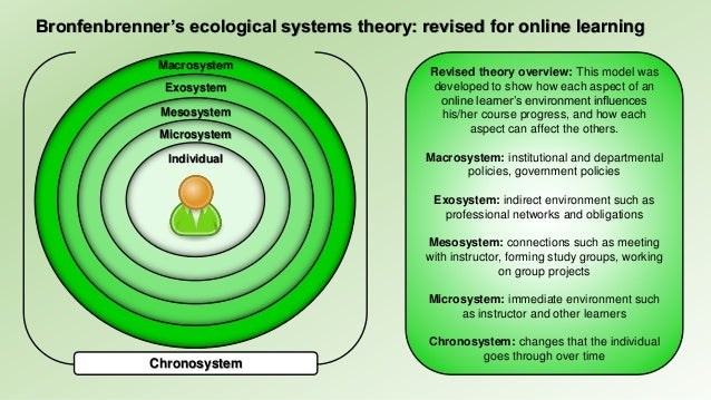 ecological systems theory limitations Conceptually, the ecological framework is a broad, overarching paradigm or metatheory and systems theory to ecological systems theory (ecosystems.