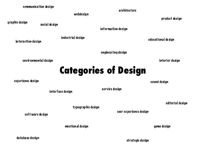 Design Theory - Lecture 01: What is design?