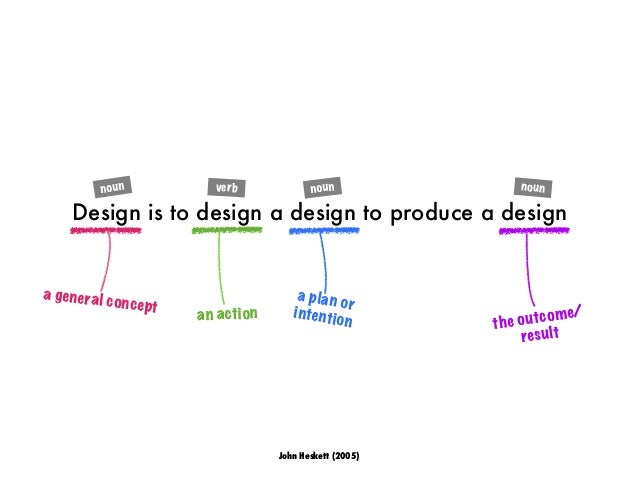 Design is to design a design to produce a design John Heskett (2005) a general concept an action a plan or intention the o...