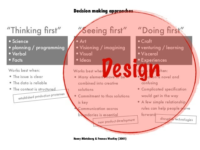 Design theory - Lecture 04: Design Expertise / Design