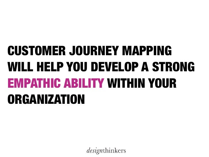 WHAT ARE THE INTENTIONSOF YOUR ORGANIZATION?