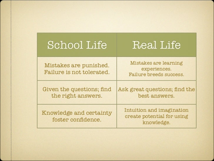 School Life                     Real Life                                Mistakes are learning Mistakes are punished.     ...