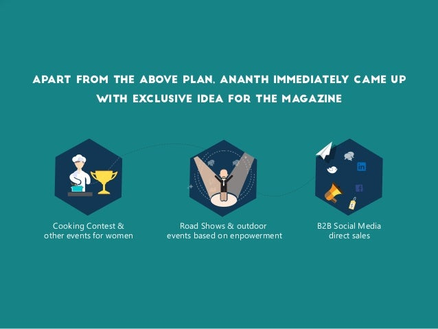 Apart From the above plan, Ananth Immediately came up With exclusive idea for the magazine Cooking Contest & other events ...