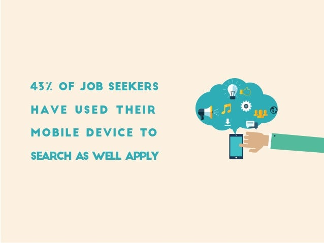 43% of job seekers have used their mobile device to search as well apply