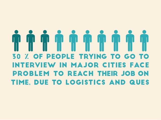 30 % of people trying to go to interview in major cities face problem to reach their job on time, due to logistics and ques