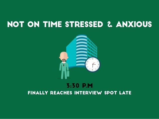 12 1 2 3 4 5 67 8 9 10 11 3:30 P.M Finally reaches Interview spot late Not on time stressed & anxious