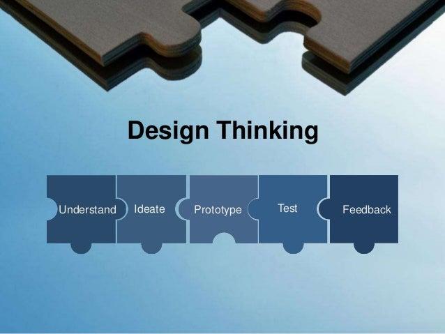 Design Thinking IdeateUnderstand Prototype Test Feedback