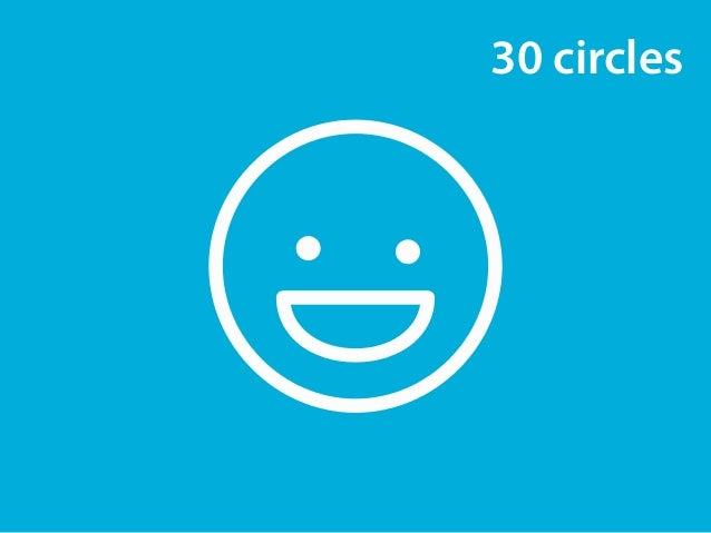 30 circles