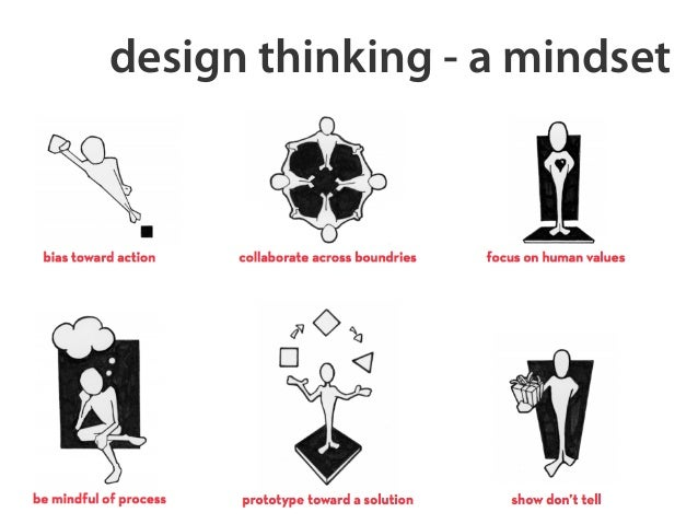 design thinking - a mindset