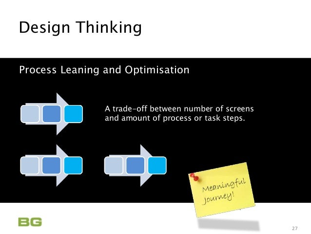 business design thinking 2014 Keywords: collaboration, complex systems, design thinking, business building   2013), which are prone to unexpected, large-scale, seemingly uncontrollable.
