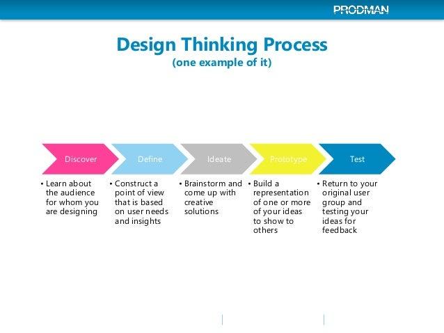 Logo Design Process Examples