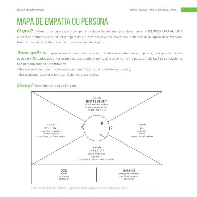 Toolkit de Design Thinking