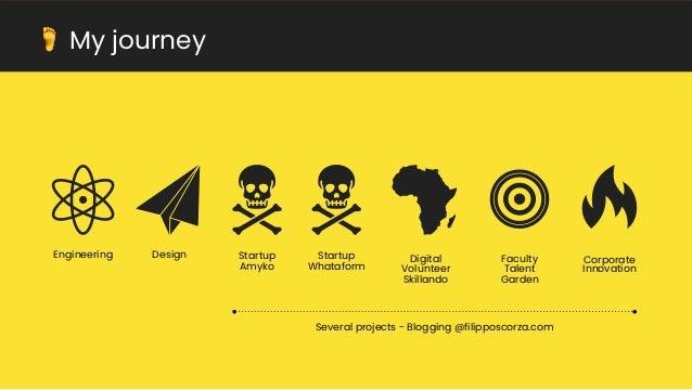 Design Thinking V2.0 Slide 3