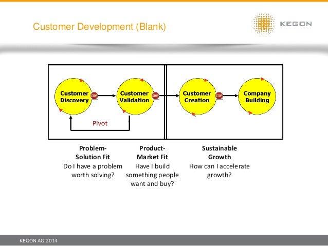 KEGON AG 2014 Customer Development (Blank) Customer Development Customer Development was first describes by Steve Blank as...