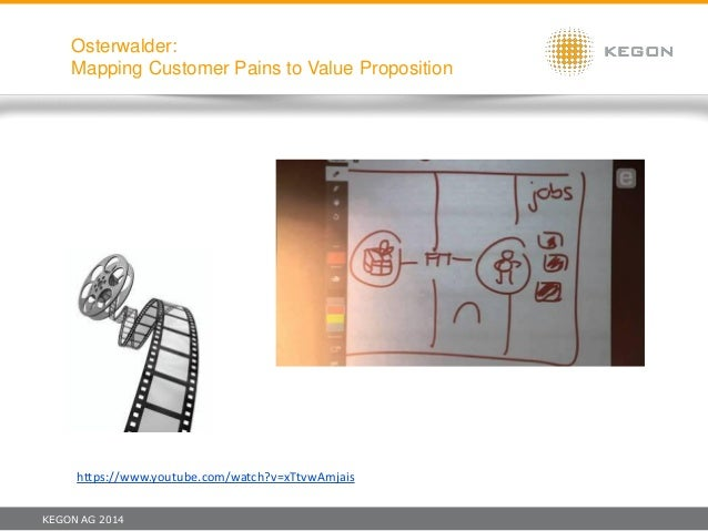 KEGON AG 2014 Osterwalder: Mapping Customer Pains to Value Proposition https://www.youtube.com/watch?v=xTtvwAmjais