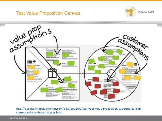 KEGON AG 2014 Test Value Proposition Canvas http://businessmodelalchemist.com/blog/2012/09/test-your-value-proposition-sup...