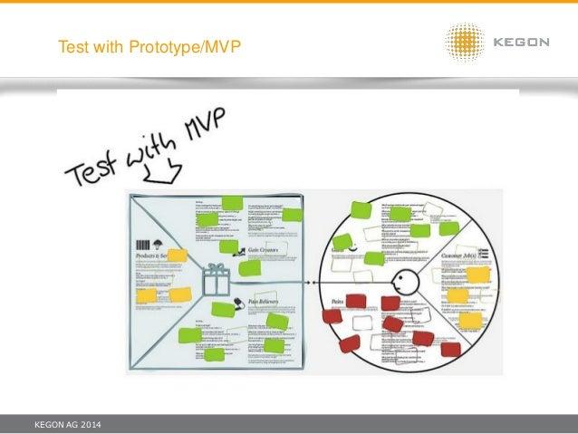 KEGON AG 2014 Test with Prototype/MVP