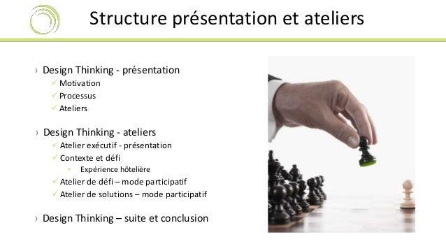 Structure présentation et ateliers  › Design Thinking - présentation  Motivation   Processus  Ateliers  › Design Thinki...