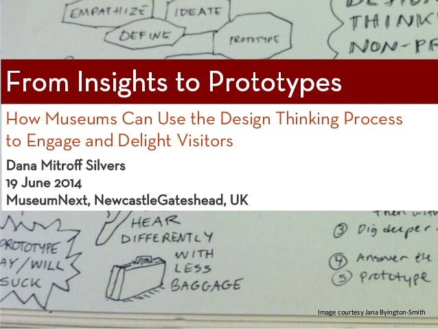 How Museums Can Use the Design Thinking Process to Engage and Delight Visitors   Dana Mitroff Silvers  19 June 2014  Museum...