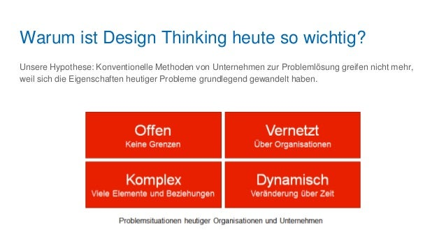 Design thinking bei opitz consulting workshops und trainings for Design thinking consulting