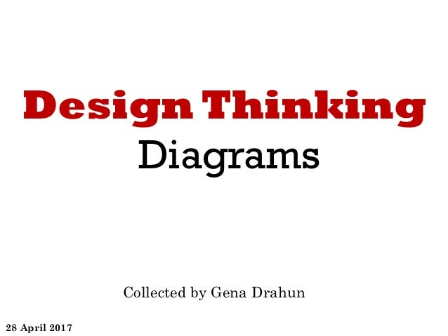 Design Thinking Diagrams Collected by Gena Drahun 28 April 2017