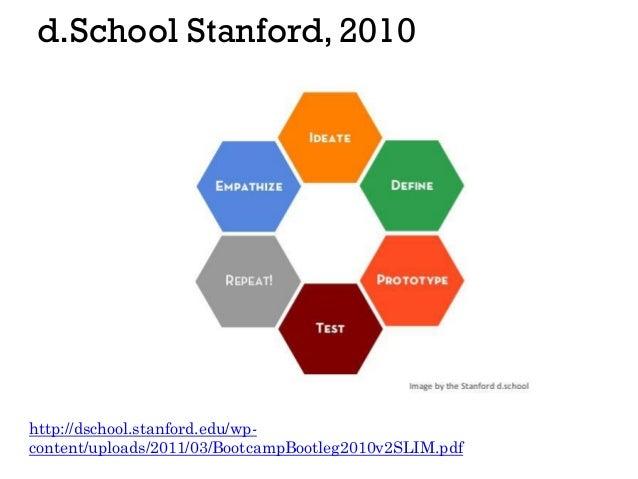 d.School Stanford, 2010 http://dschool.stanford.edu/wp- content/uploads/2011/03/BootcampBootleg2010v2SLIM.pdf