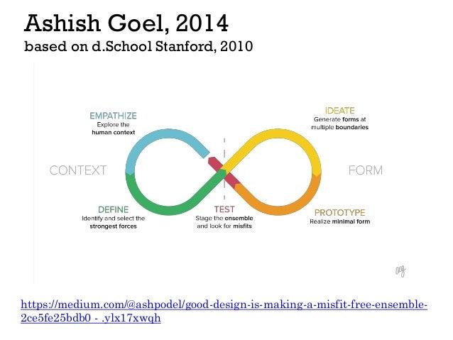 https://medium.com/@ashpodel/good-design-is-making-a-misfit-free-ensemble- 2ce5fe25bdb0 - .ylx17xwqh Ashish Goel, 2014 bas...