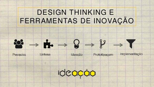 DESIGN THINKING E FERRAMENTAS DE INOVAÇÃO
