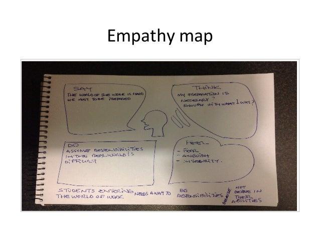 Empathymap • Toquedosvecesparaagregartexto
