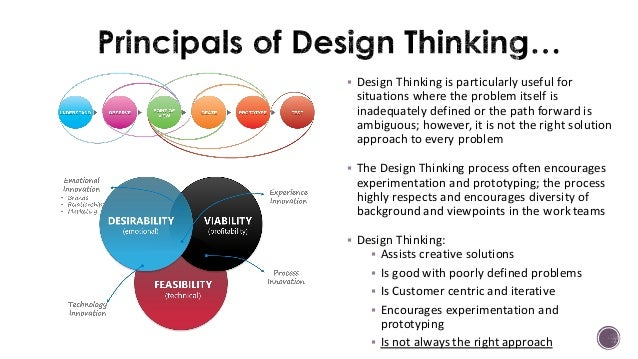 Design Thinking Principles For Re Engineering Msp Programs