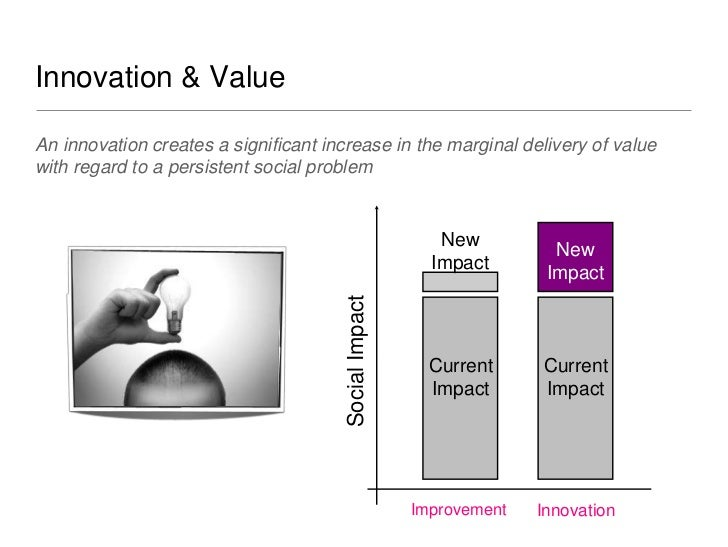 The Innovation Cycle                     Ideation       Inspiration                        Iteration   Implementation