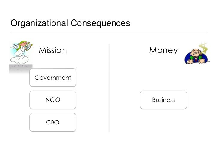 Organizational Consequences      Mission                 Money     Government       NGO                    Business       ...