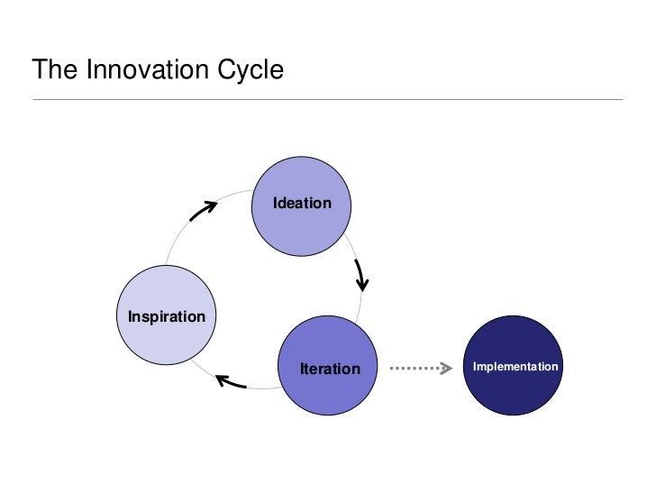 Suzi SosaDesign Thinking for Social Innovation            Associate Director                                              ...