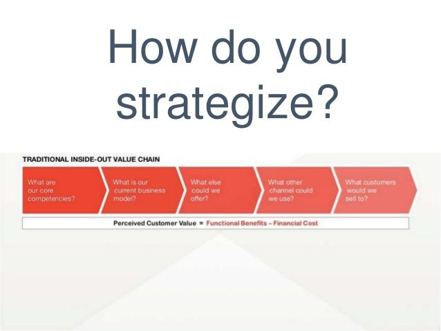 19 How do you strategize?