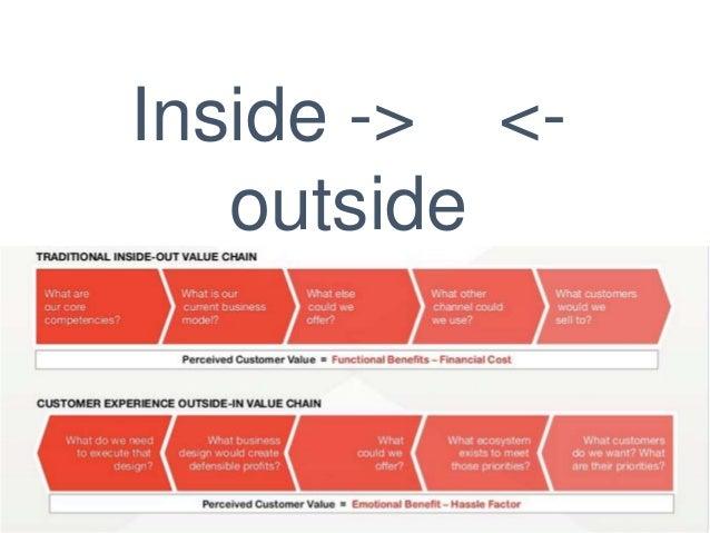 20 Inside -> <- outside