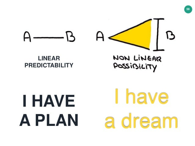 64 DESIGN Thinking