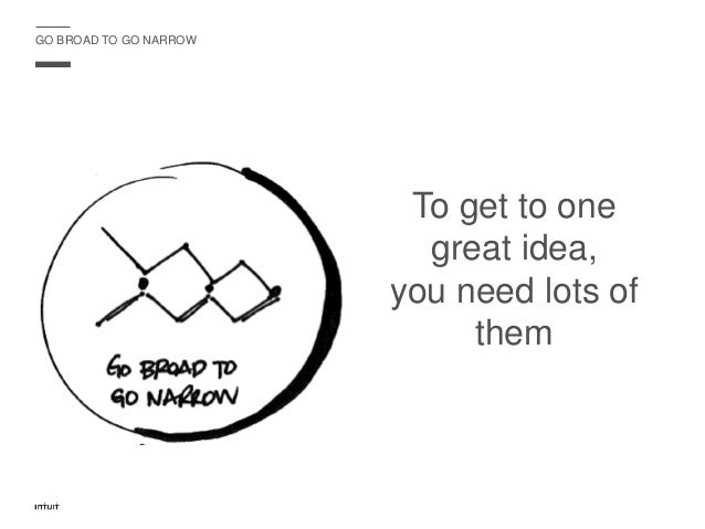 Most ideas fail. … so focus on increasing the number of ideas.