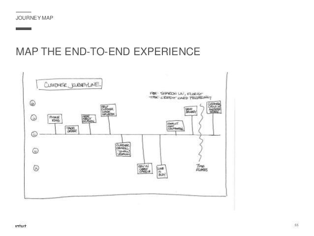GO BROAD TO GO NARROW There isn't only one way to improve an experience