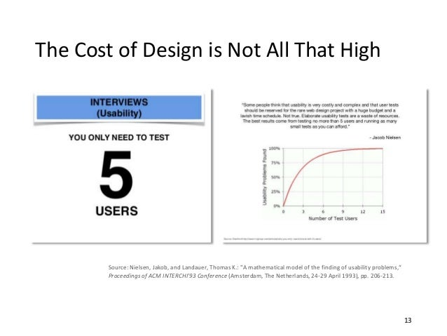 """The Cost of Design is Not All That High 13 Source: Nielsen, Jakob, and Landauer, Thomas K.: """"A mathematical model of the f..."""