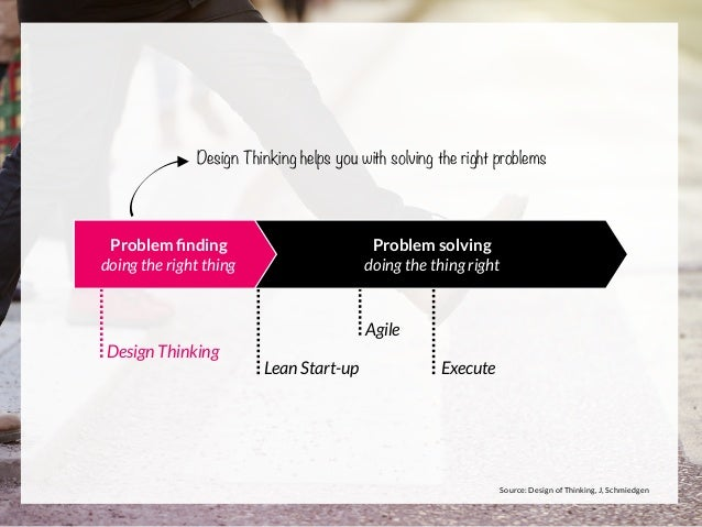 Design Thinking Lean Start-up Agile Execute Problem solving doing the thing right Problem finding doing the right thing Des...