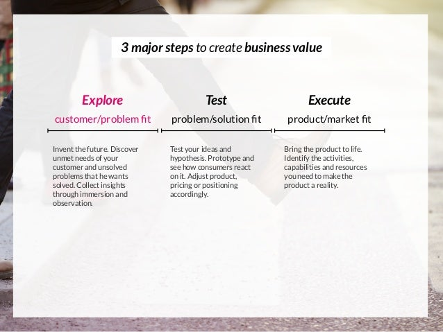 3 major steps to create business value Invent the future. Discover unmet needs of your customer and unsolved problems that...