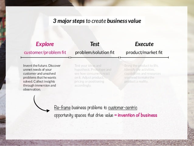 3 major steps to create business value Test your ideas and hypothesis. Prototype and see how consumers react on it. Adjust...