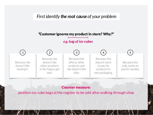 """First identify the root cause of your problem e.g. bag of ice-cubes """"Customer ignores my product in store? Why?"""" Because s..."""