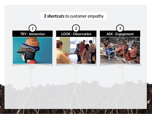 3 shortcuts to customer empathy TRY - Immersion 1 LOOK - Observation 2 ASK - Engagement 3