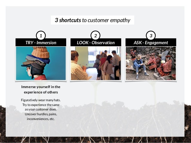 3 shortcuts to customer empathy Immerse yourself in the experience of others Figuratively wear many hats. Try to experienc...