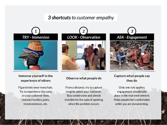 3 shortcuts to customer empathy TRY - Immersion 1 LOOK - Observation 2 ASK - Engagement 3 Capture what people say they do ...