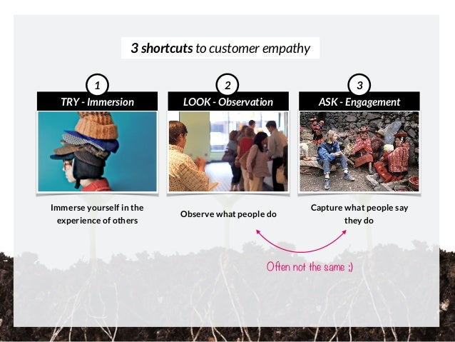 3 shortcuts to customer empathy Immerse yourself in the experience of others TRY - Immersion 1 LOOK - Observation 2 ASK - ...
