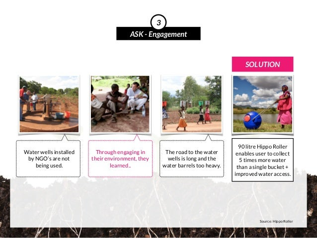 Water wells installed by NGO's are not being used. ASK - Engagement 3 The road to the water wells is long and the water ba...