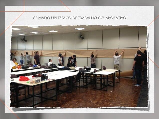 Criando um espaço de trabalho colaborativo