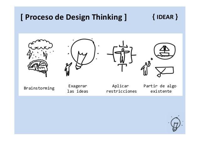 En software En productos El prototipo no tiene porque ser físico, pero sí tangible Tim Brown, Design Thinking { PROTOTIPAR...